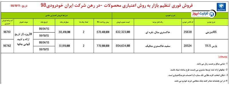 پیشفروش فوری ایران خودرو از امروز چهارشنبه ساعت ۱۱+ جدول