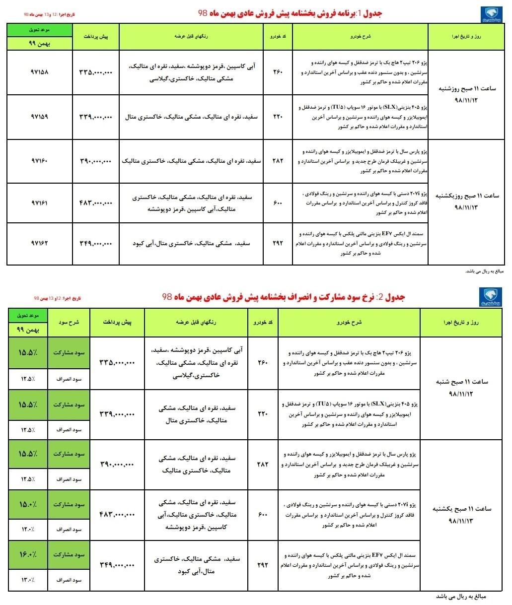 آغاز طرح جدید پیشفروش ایران خودرو از امروز ۱۲ بهمن+جدول