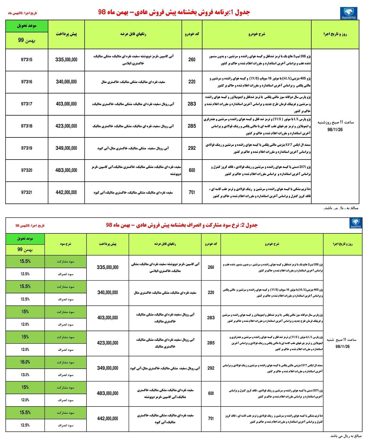 طرح جدید پیشفروش محصولات ایران خودرو در ۲۶ بهمن ۹۸ +جدول