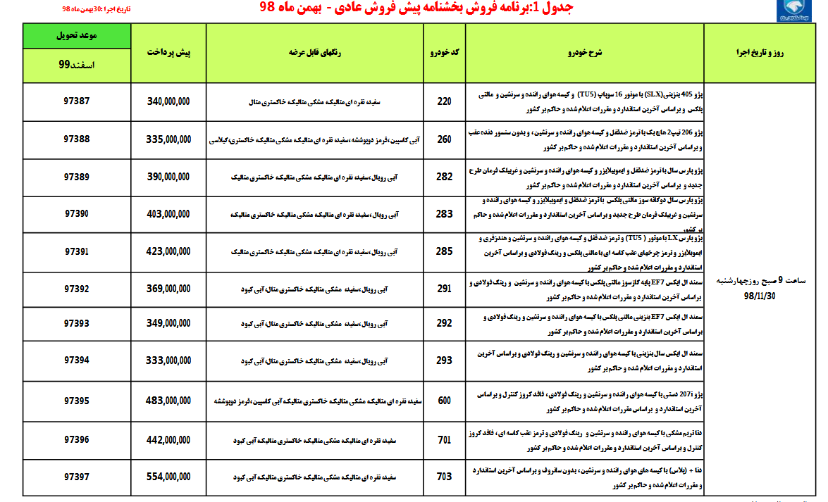 پیش فروش ۱۱ محصول ایران خودرو فردا ۳۰ بهمن ۹۸ +جدول وجزئیات