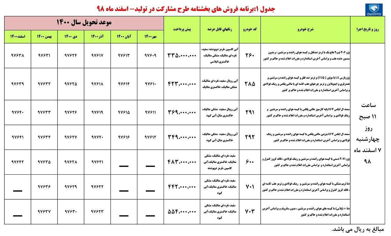 طرح جدید پیشفروش محصولات ایران خودرو ۷ اسفند ۹۸+جدول