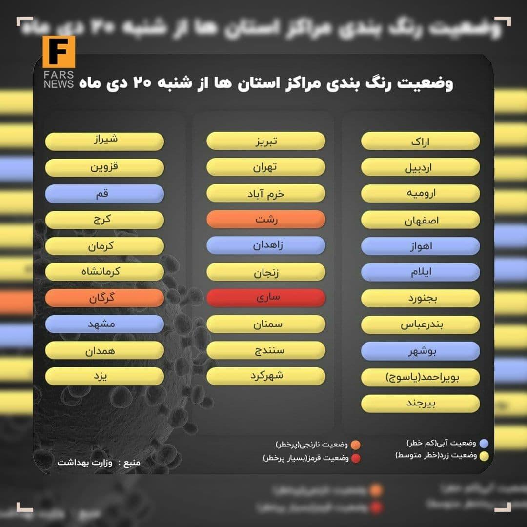 وضعیت رنگبندی مراکز استانها از امروز شنبه 20 دی