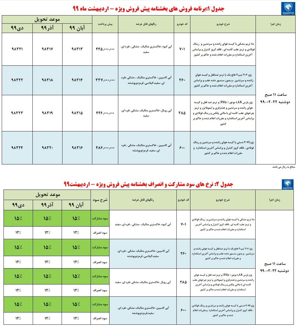 آغاز فروش ویژه ۴ محصول ایران خودرو از دوشنبه ۲۲ اردیبهشت ماه +جدول