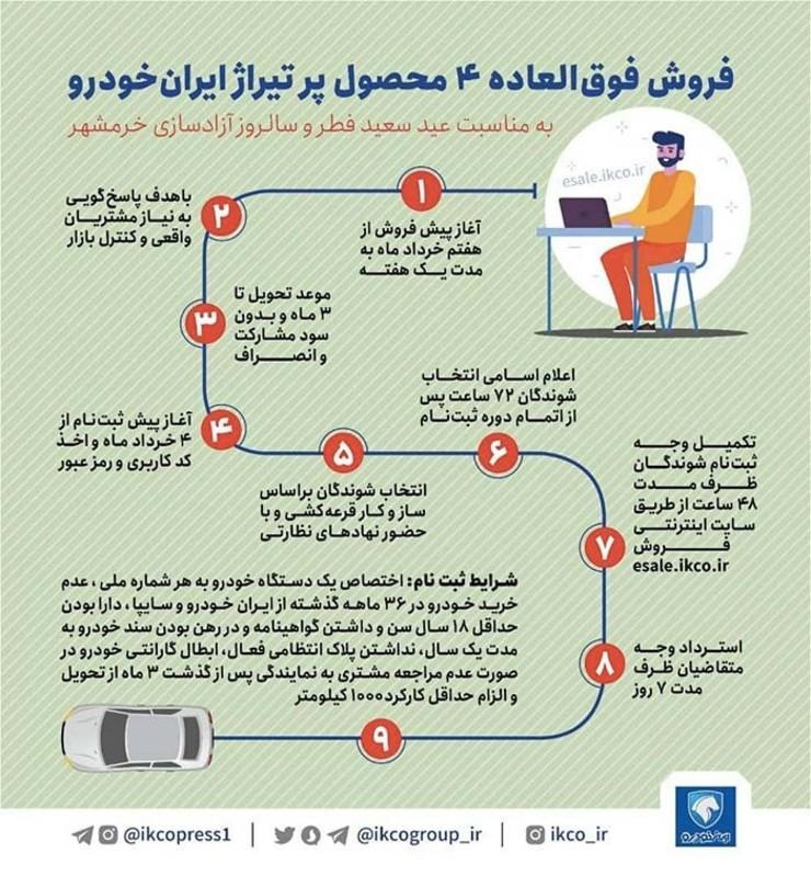 فروش فوق العاده ۴ محصول ایران خودرو از ۷ خرداد+عکس
