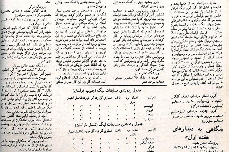 نوستالژی | شروع لیگ فوتبال خراسان در سال ۶۴