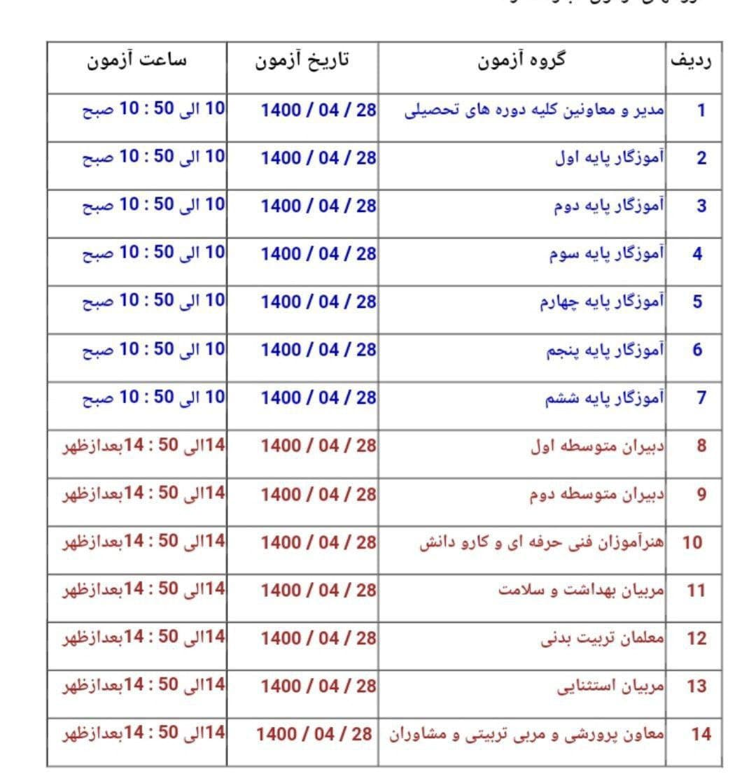 آزمون مرحله چهارم رتبه بندی معلمان در سال ۱۴۰۰ + حدول زمانبندی و جزئیات