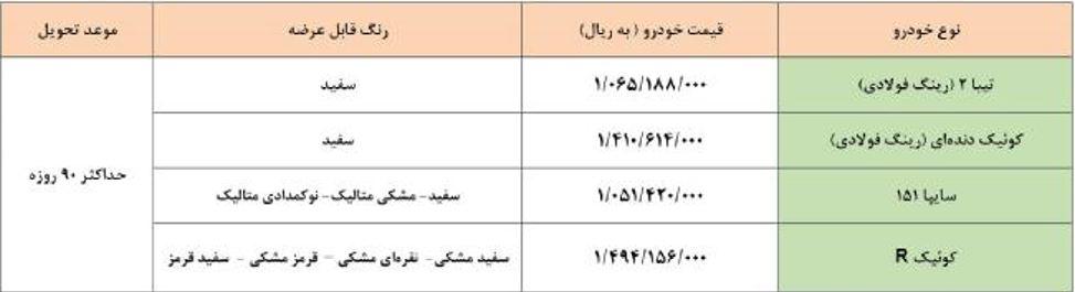 ثبت نام خودو سایپا خرداد 1400