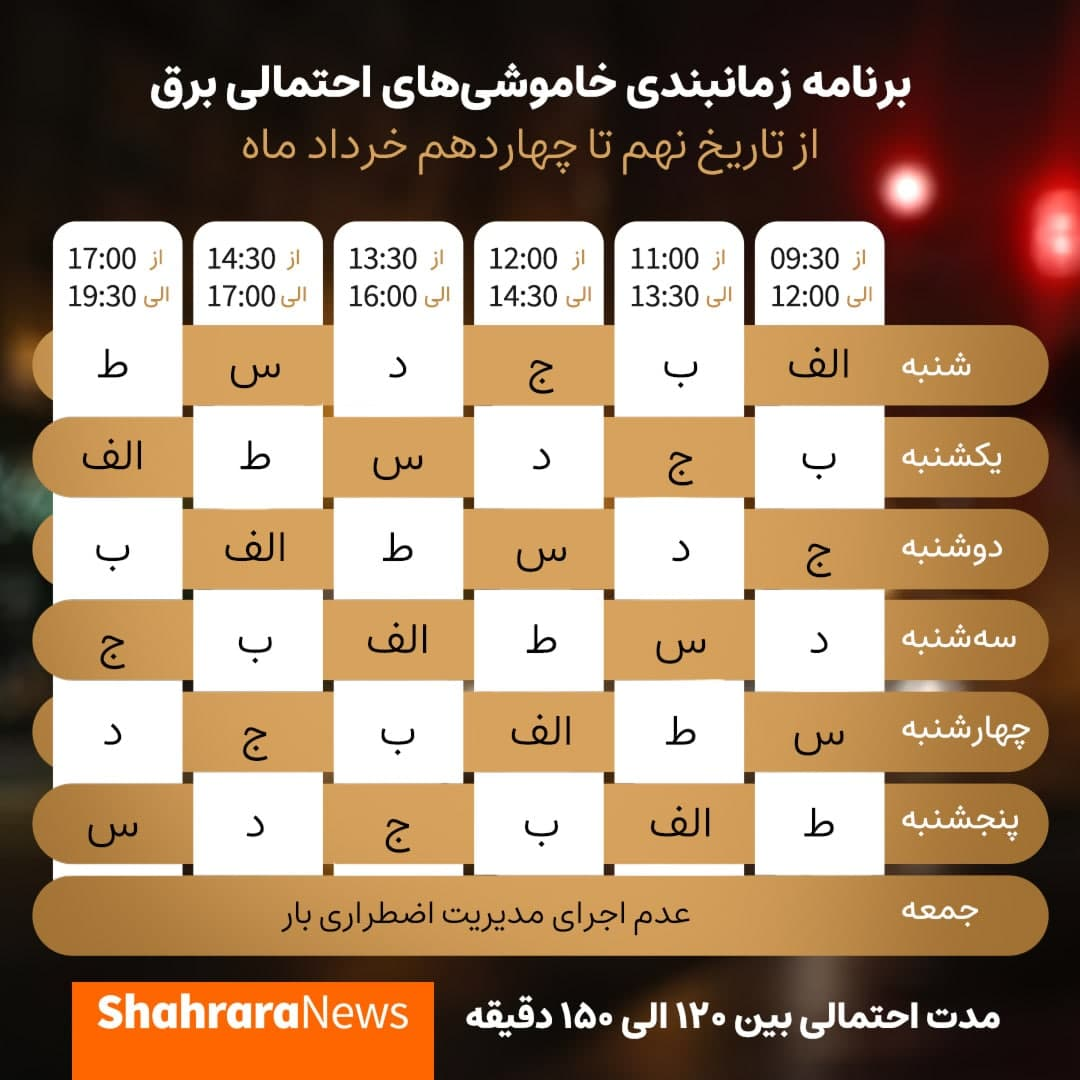 امروز برق کدام مناطق مشهد قطع میشود؟ (یکشنبه ۹ خرداد ۱۴۰۰)