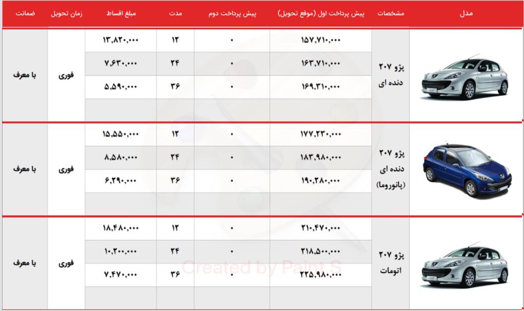 فروش اقساطی «خودرو پژو ۲۰۷» با اقساط بلند مدت + شرایط خرید