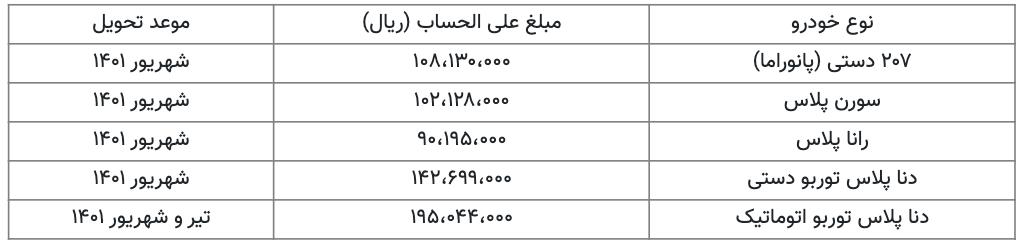 خودروی پیشفروش بخریم یا نه؟ | امروز آخرین مهلت ثبت نام در پیشفروش ایران خودرو (۳۰ مرداد ۱۴۰۰)