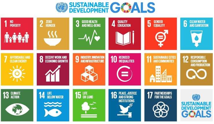 «سند ۲۰۳۰» چیست و چه اهدافی دارد؟ + متن کامل