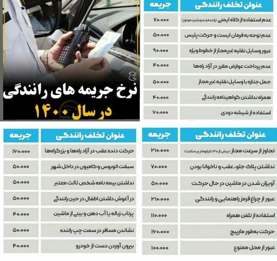 https://shahraranews.ir/files/fa/news/1400/7/14/374233_339.jpg